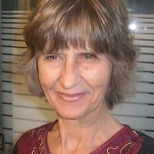 Leena Brugerprofil