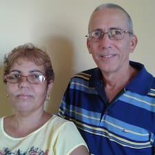 Användarprofil för Alina & Margarita & Leandro