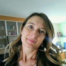 Profil korisnika Angella