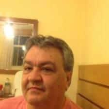 Profil korisnika Wagninho