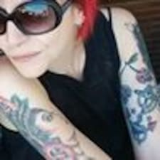 Profil korisnika Polly-Lee