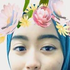 Huda - Profil Użytkownika