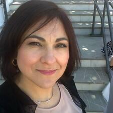 Anabel - Profil Użytkownika