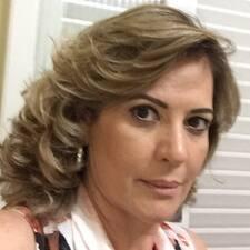 Suzel R Ribeiro的用户个人资料