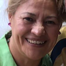 Silvia Patricia - Uživatelský profil