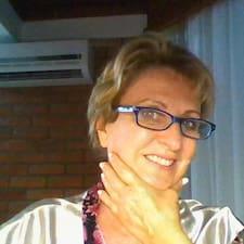Elizadea User Profile