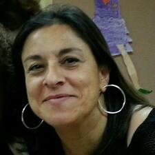 Maria L. felhasználói profilja