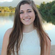 Gianna - Profil Użytkownika