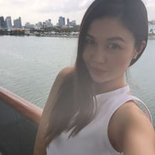 Profil korisnika Meizi