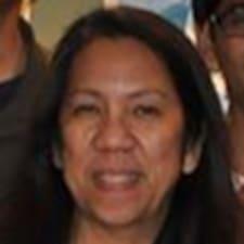 Marita felhasználói profilja