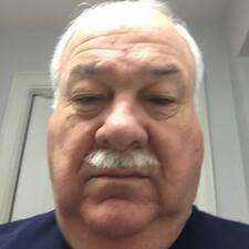 Profil utilisateur de Clifford