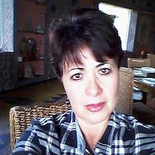 Ma. Esthela Brugerprofil