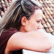 Romina - Uživatelský profil