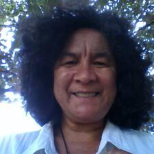 Roszarie User Profile