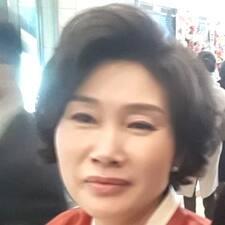 근화 - Profil Użytkownika