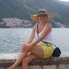 Profil korisnika Halyna