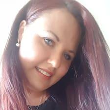 Jonna - Uživatelský profil