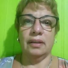 Liliana Graciela Brugerprofil