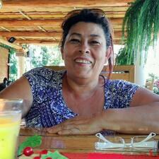 Ethel User Profile