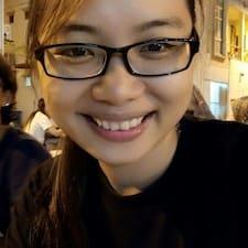 Candyrine User Profile