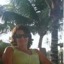Profil utilisateur de Margarete