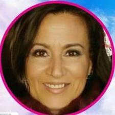 Profil Pengguna Antonietta