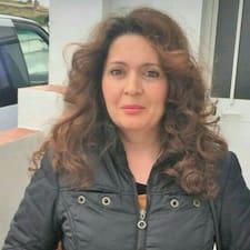 Juani User Profile