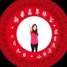 Профиль пользователя Li Min