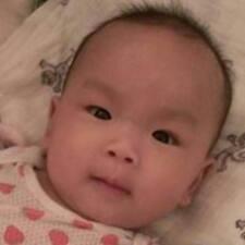Profil utilisateur de Jian-Syun