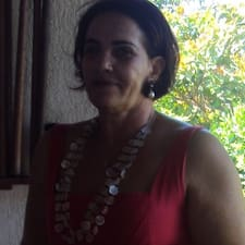 Profil utilisateur de Mar Aberto