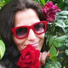 Melitta User Profile