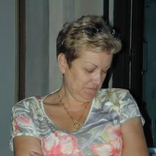 Henkilön Monique käyttäjäprofiili
