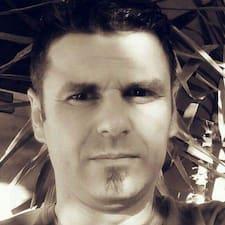 Ive - Uživatelský profil