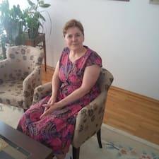 Profil utilisateur de Nadža