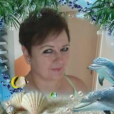 Profil korisnika Tímea