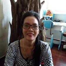 Kim Liên felhasználói profilja