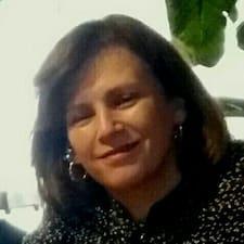 Martha Cecilia Kullanıcı Profili