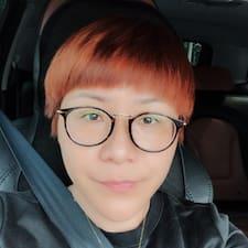 张丽华 - Profil Użytkownika