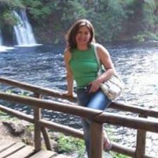 Shirley Cecilia Kullanıcı Profili