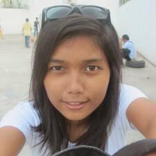 Profil utilisateur de Roxan