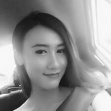 Sunisa - Profil Użytkownika