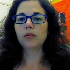 Renana User Profile
