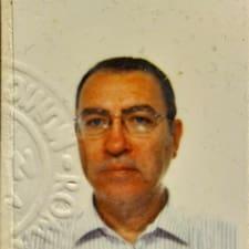 Profil korisnika Tiziano