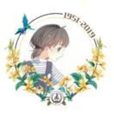 桂婷 - Uživatelský profil