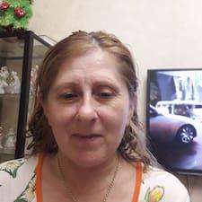 Henkilön Галина käyttäjäprofiili