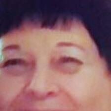 Profilo utente di Anne Sidsel