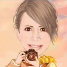 Profil Pengguna Sandra Elena
