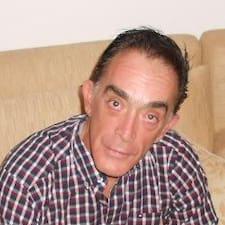 Leopoldo felhasználói profilja
