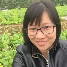 Thanh Thuy - Uživatelský profil