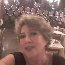 Profil Pengguna Irma Margarita